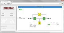EFFEKTA 管理软件 Powershut Plus
